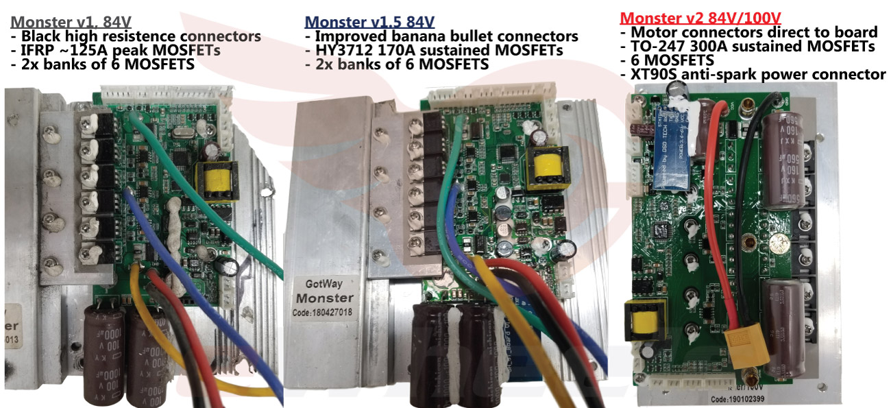 Gotway Monster Controller Evolution