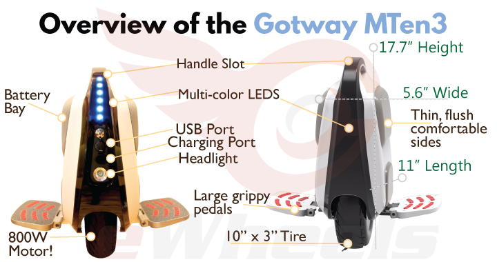 Features & Overview of the Gotway MTen3
