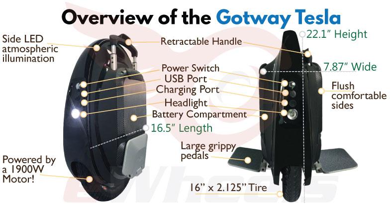 Gotway Tesla 1020Wh