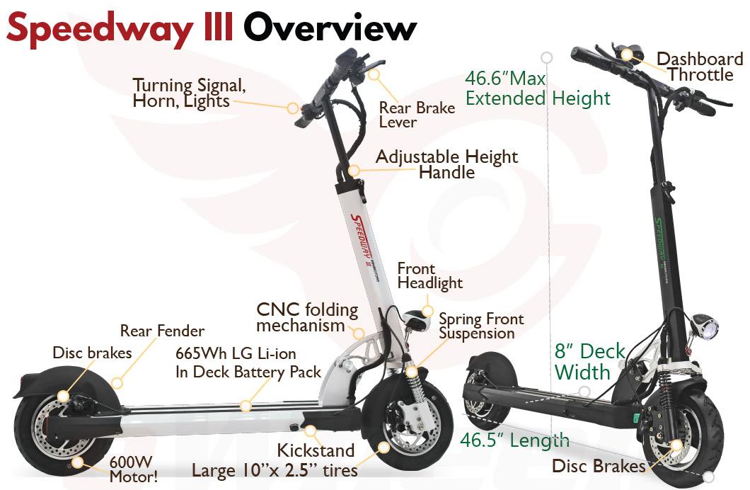 Speedway III Features Overview