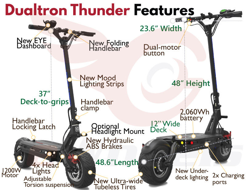 Dualtron Thunder Key Features & Overview