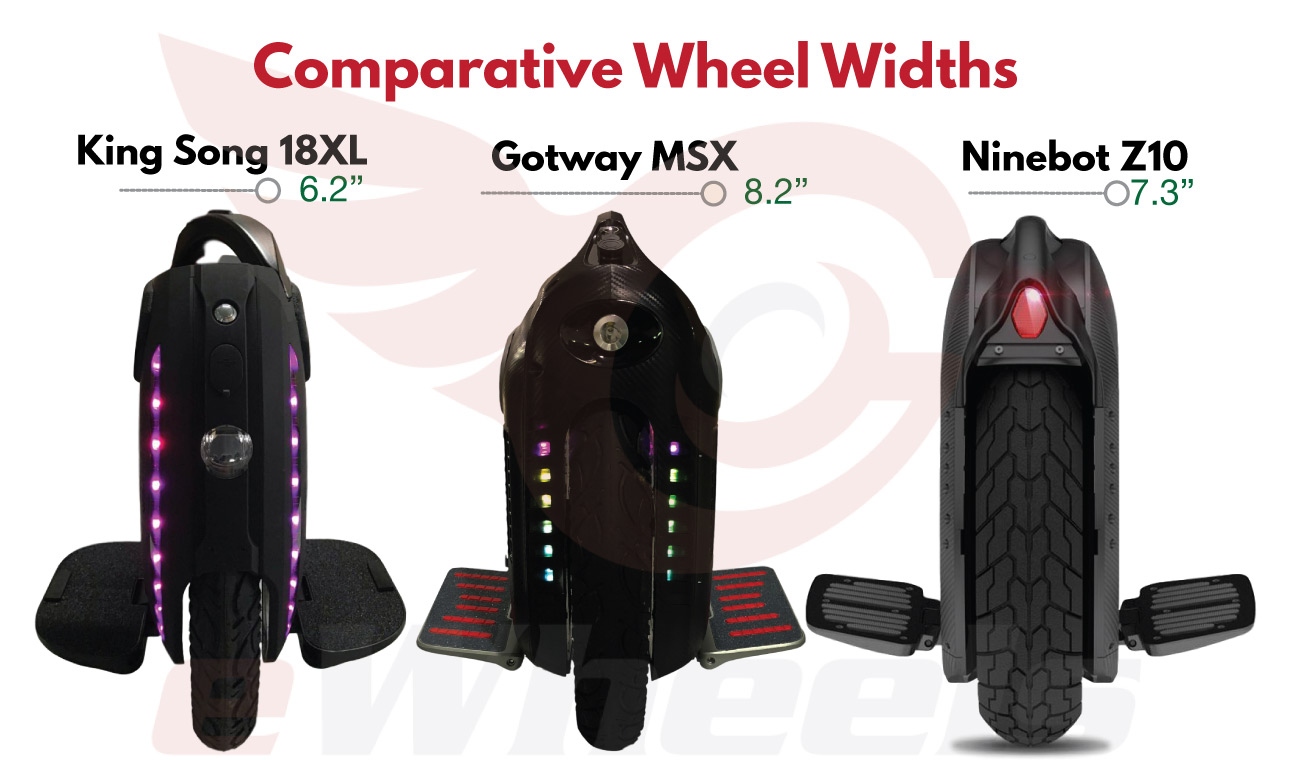 King Song Comparative Wheel Widths