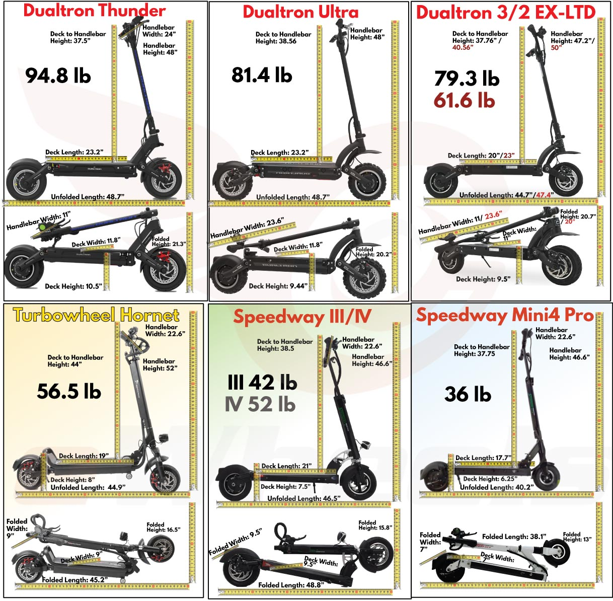 Dualtron & Speedway eScooter Electric Scooter Folded/Unfolded Dimensions
