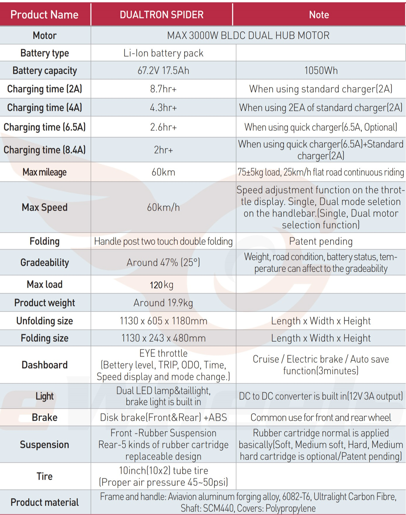 Dualtron Spider Technical Specifications