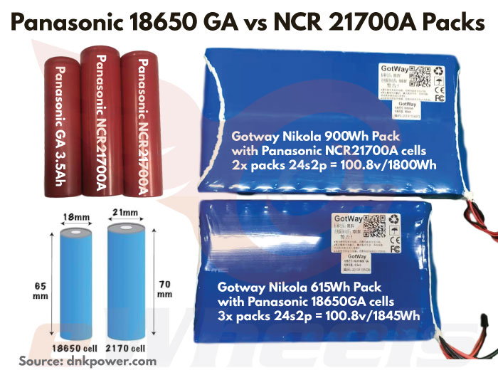 Gotway Nikola Panasonic 21700 NCR21700A vs 18650 GA, Part 2
