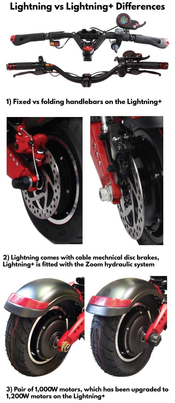Turbowheel Lightning Differences & Upgrades