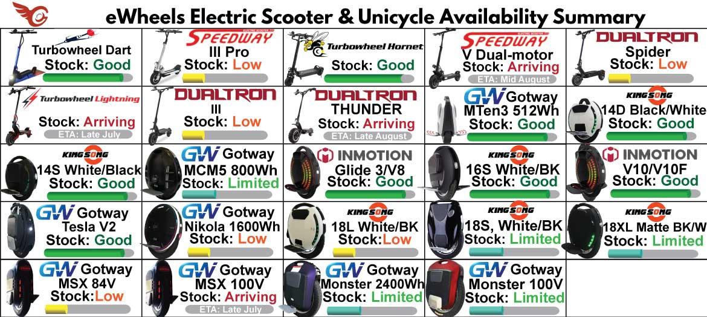 eWheels Speedway, Dualtron, King Song, Ninebot, Gotway, Inmotion, Segway, IPS Availability