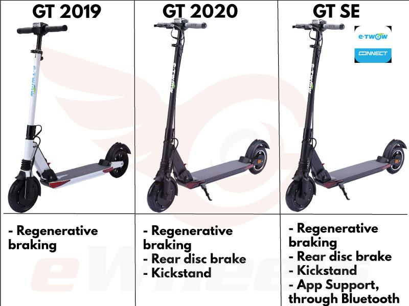 E-Twow 2019, 2020, SE Model Comparison