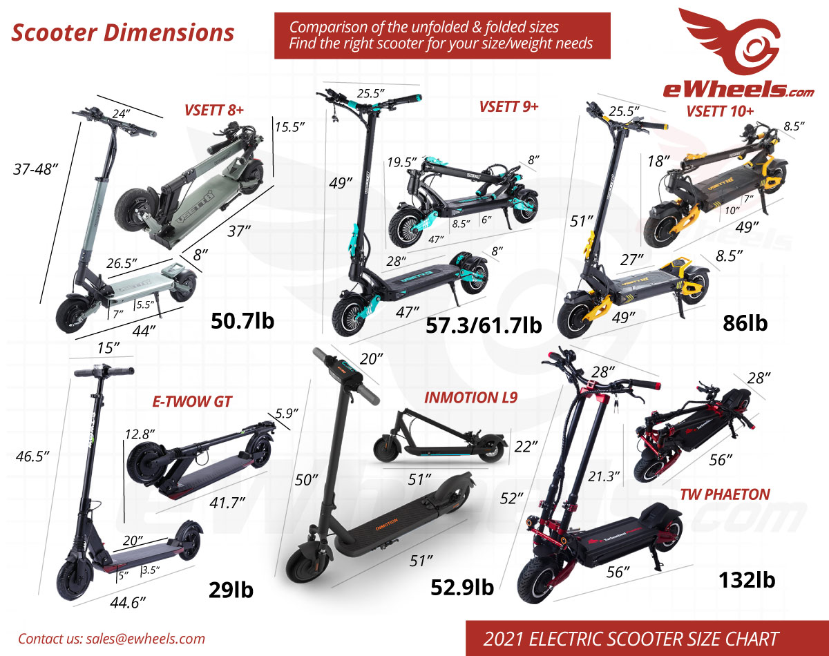 Electric Scooter Size Dimensions & Weight Comparison Chart. Inmotion L9, E-Twow GT, Phaeton, Turobwheel, Vsett 8, 9, 9+, 10+